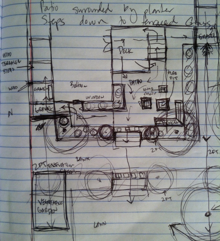 Plan view of an initial concept drawing